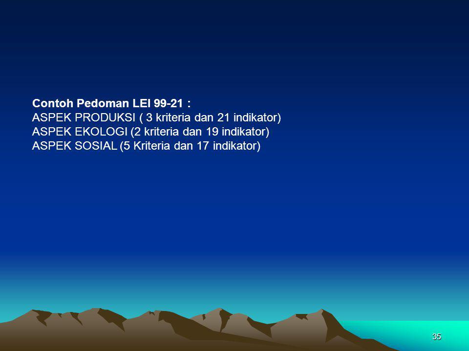 Contoh Pedoman LEI 99-21 : ASPEK PRODUKSI ( 3 kriteria dan 21 indikator) ASPEK EKOLOGI (2 kriteria dan 19 indikator)
