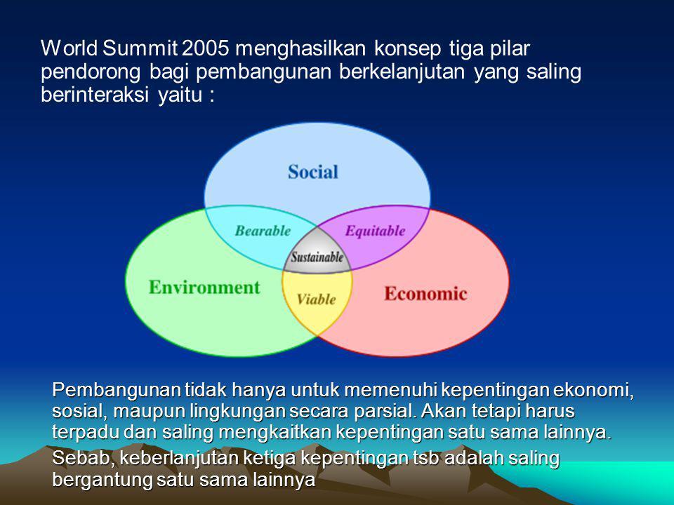World Summit 2005 menghasilkan konsep tiga pilar pendorong bagi pembangunan berkelanjutan yang saling berinteraksi yaitu :