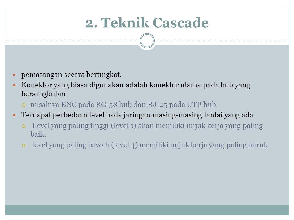 2. Teknik Cascade pemasangan secara bertingkat.