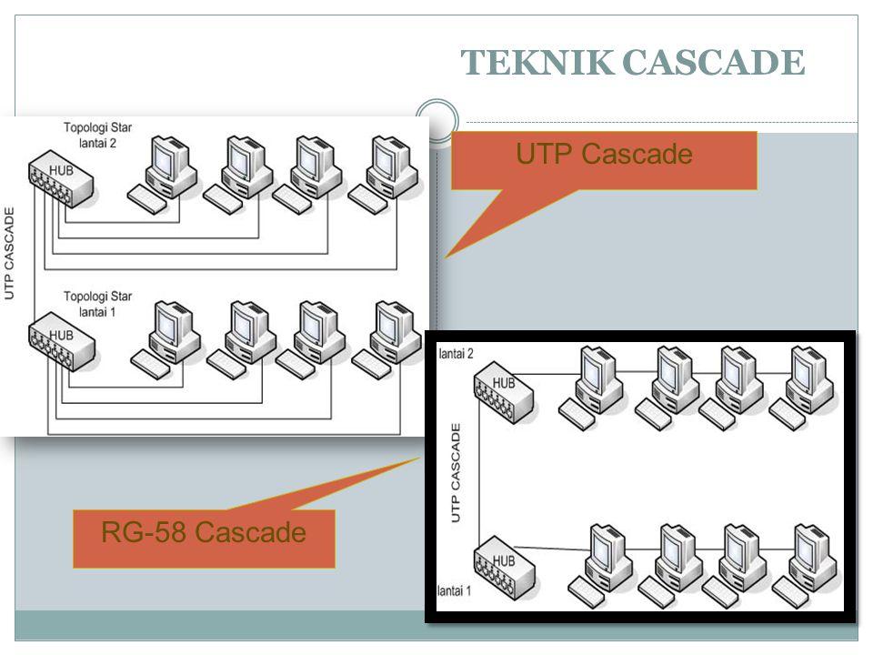 TEKNIK CASCADE UTP Cascade RG-58 Cascade