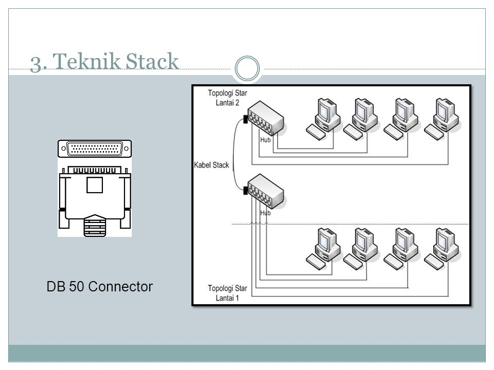 3. Teknik Stack DB 50 Connector