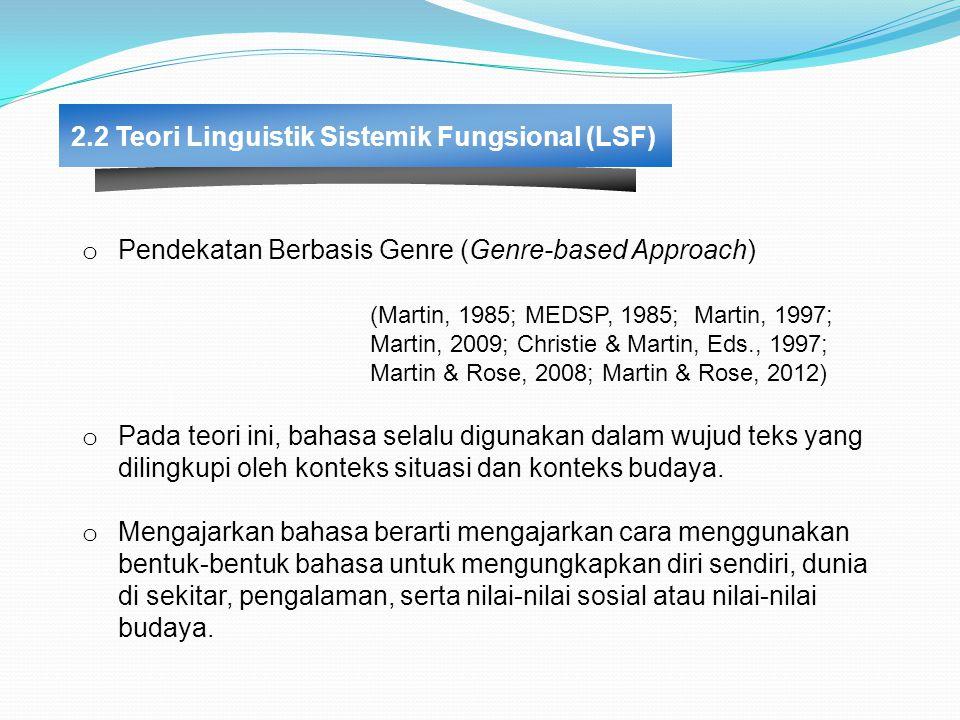 2.2 Teori Linguistik Sistemik Fungsional (LSF)