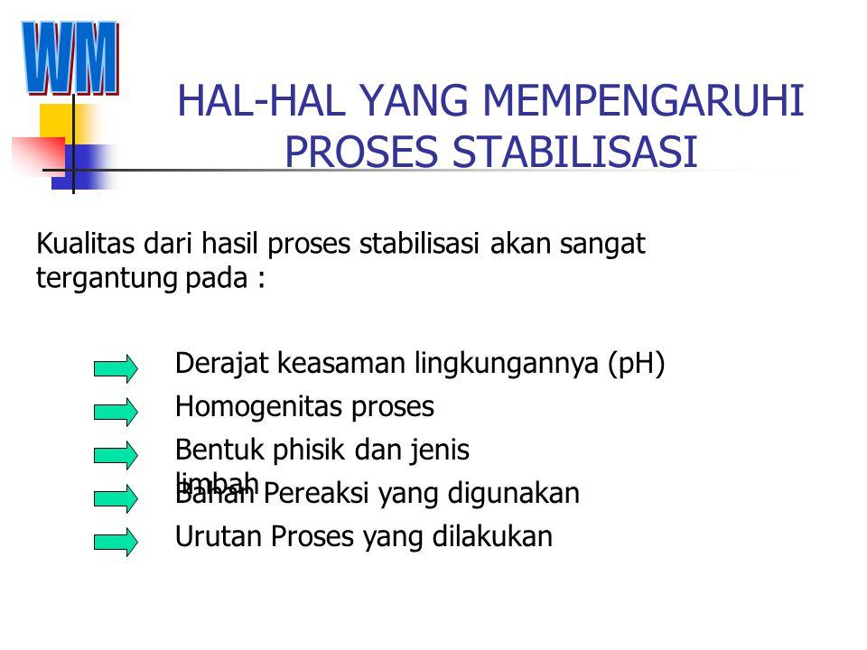 HAL-HAL YANG MEMPENGARUHI PROSES STABILISASI
