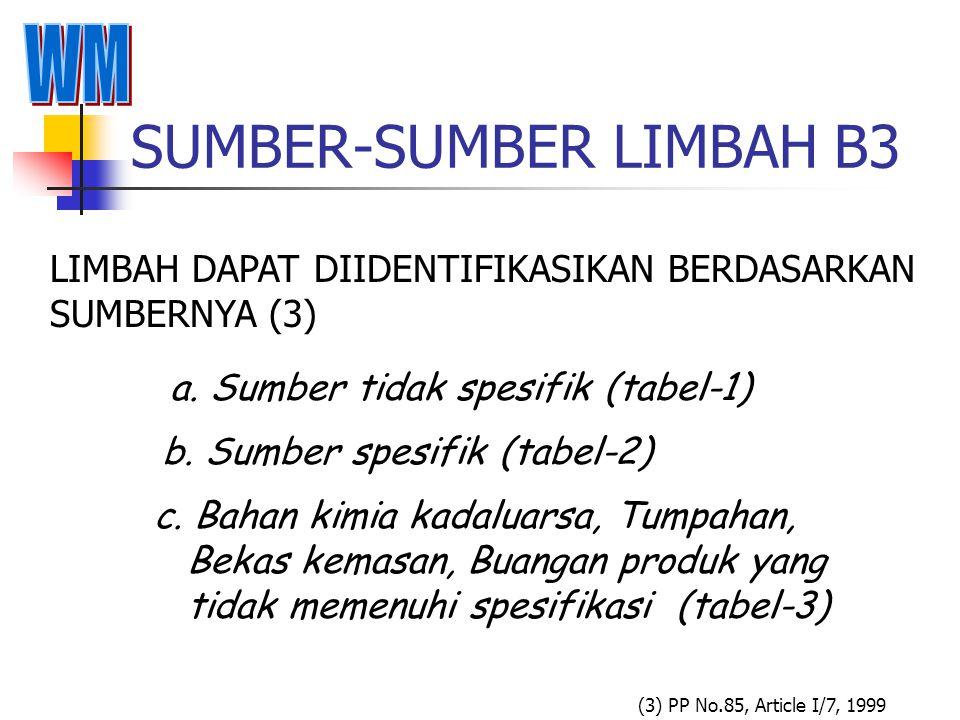 SUMBER-SUMBER LIMBAH B3