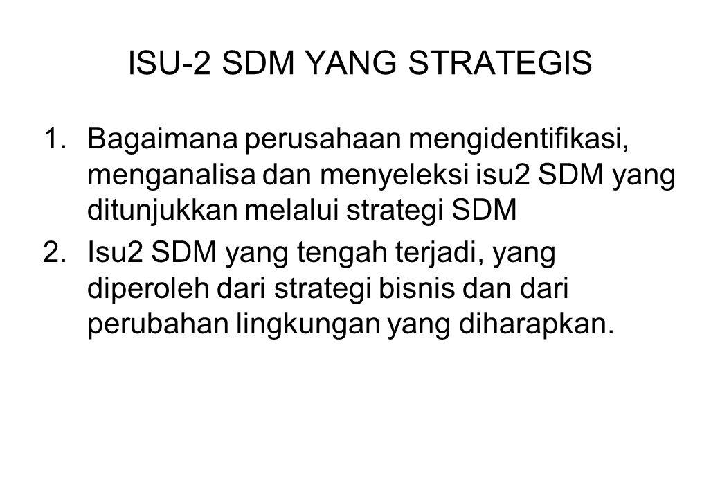 ISU-2 SDM YANG STRATEGIS