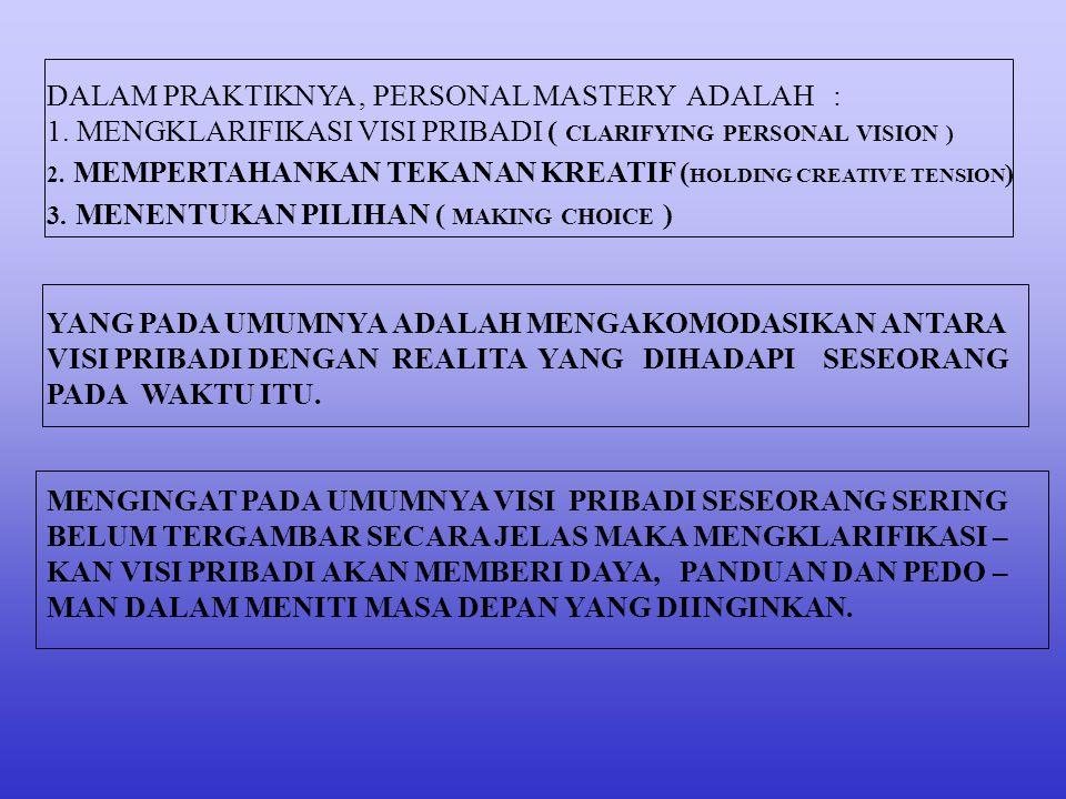 DALAM PRAKTIKNYA , PERSONAL MASTERY ADALAH : 1