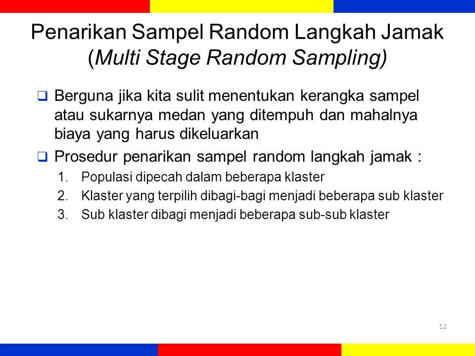 Penarikan Sampel Random Langkah Jamak (Multi Stage Random Sampling)