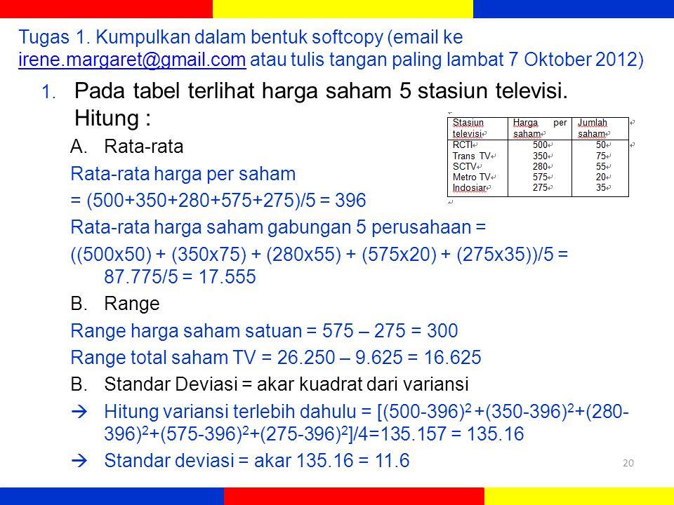 Pada tabel terlihat harga saham 5 stasiun televisi. Hitung :