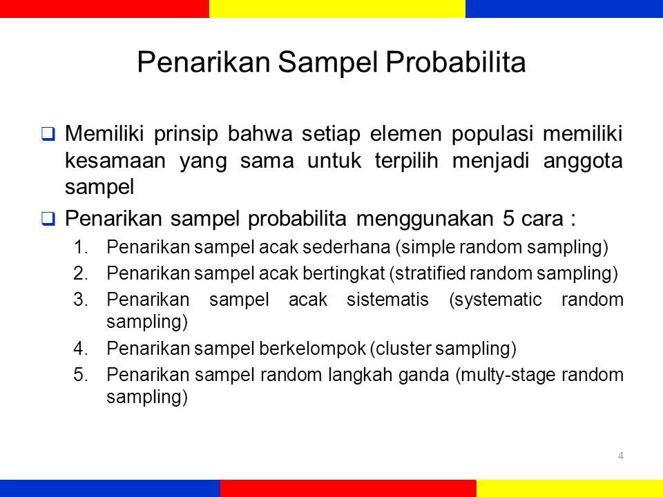 Penarikan Sampel Probabilita