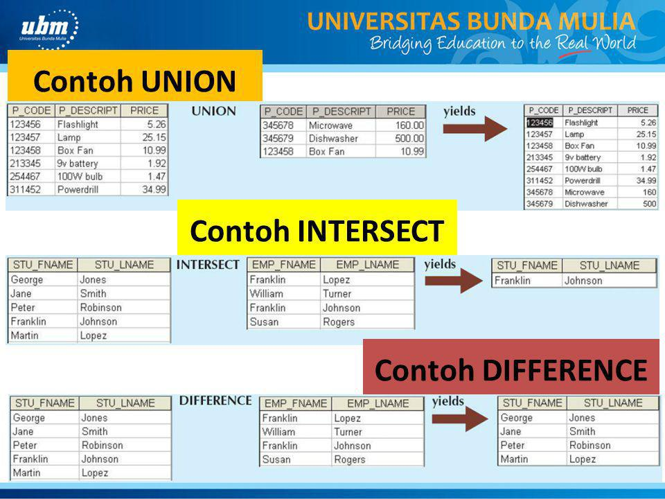 Contoh UNION Contoh INTERSECT Contoh DIFFERENCE