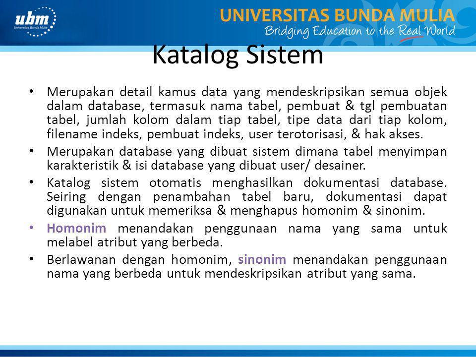 Katalog Sistem