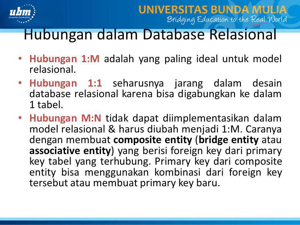 Hubungan dalam Database Relasional