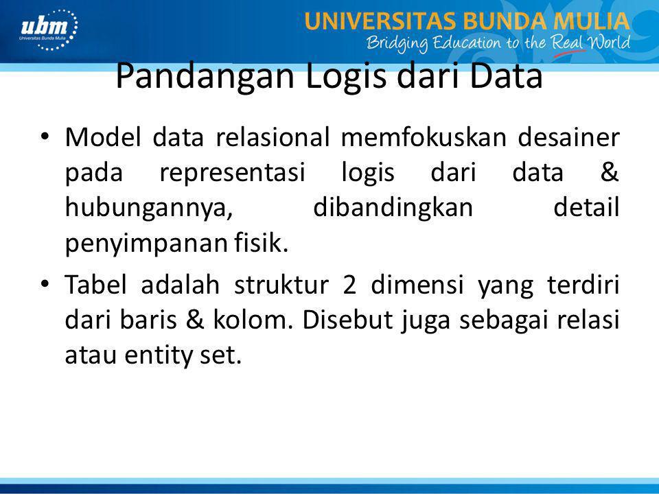 Pandangan Logis dari Data