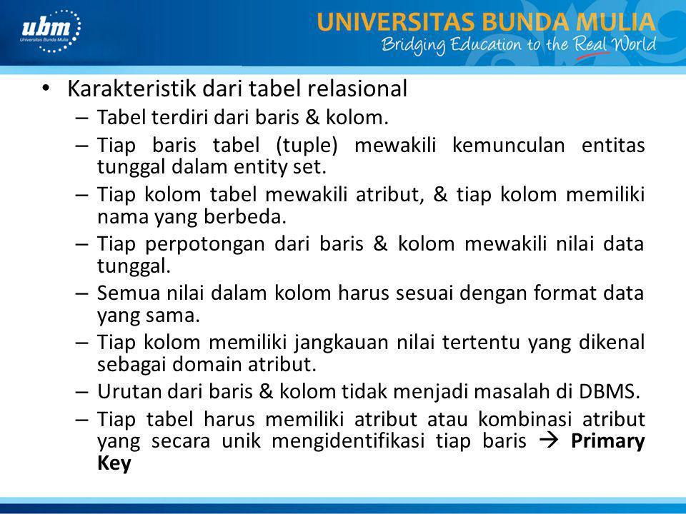 Karakteristik dari tabel relasional