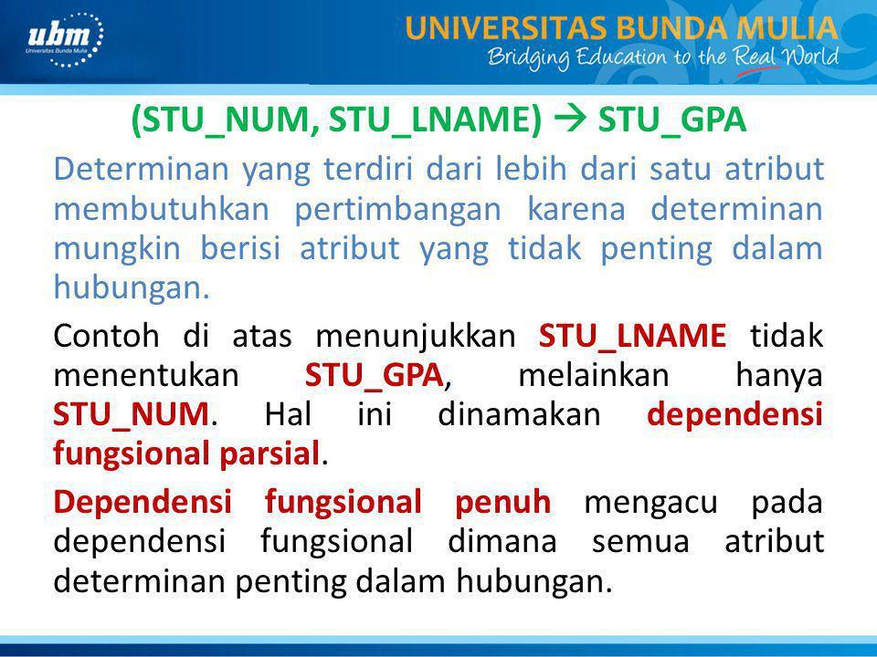 (STU_NUM, STU_LNAME)  STU_GPA