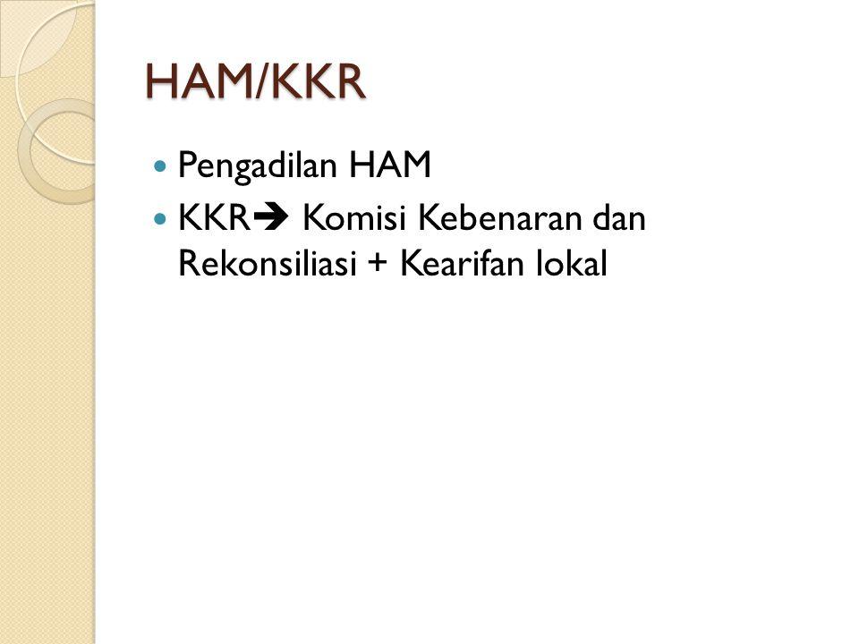 HAM/KKR Pengadilan HAM