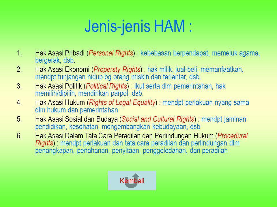 Jenis-jenis HAM : Hak Asasi Pribadi (Personal Rights) : kebebasan berpendapat, memeluk agama, bergerak, dsb.