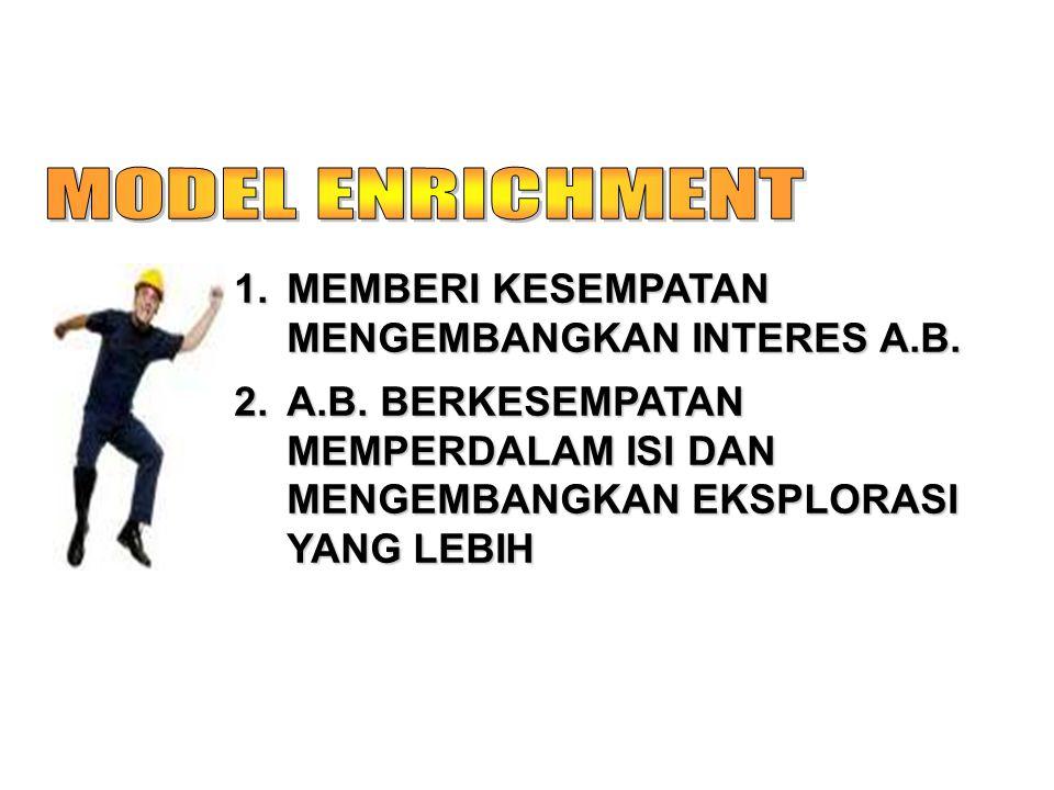 MODEL ENRICHMENT MEMBERI KESEMPATAN MENGEMBANGKAN INTERES A.B.