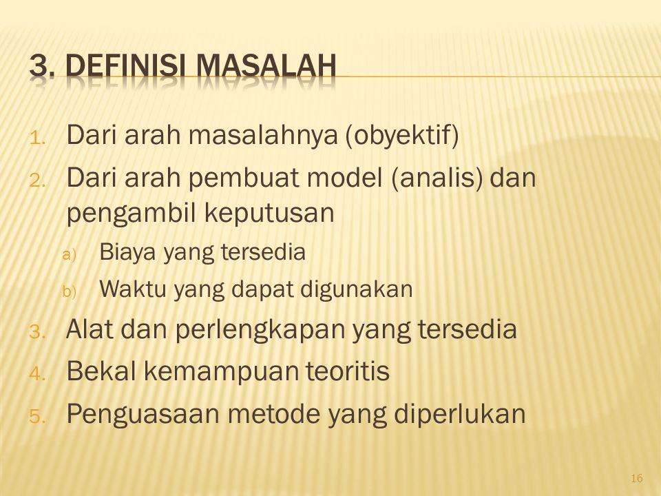 3. Definisi masalah Dari arah masalahnya (obyektif)