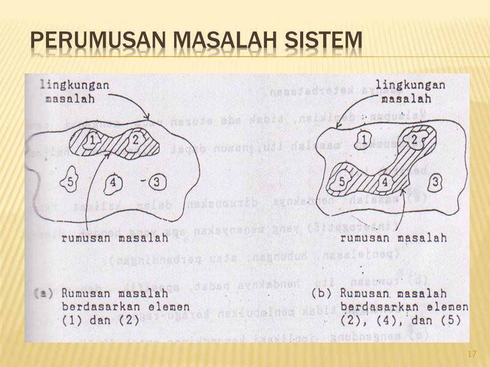 Perumusan Masalah Sistem