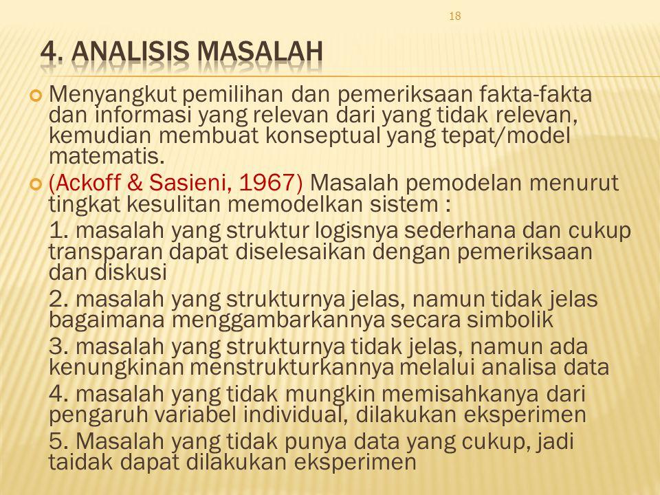4. Analisis Masalah