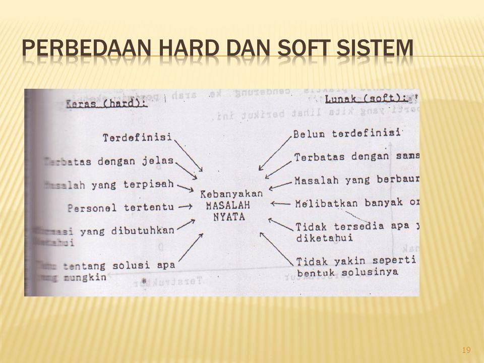Perbedaan Hard dan Soft Sistem