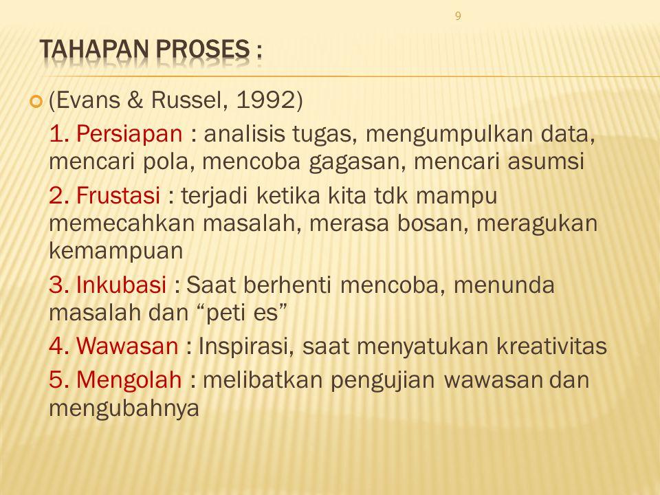 Tahapan Proses : (Evans & Russel, 1992)