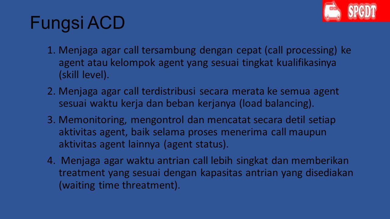 Fungsi ACD