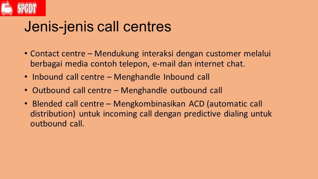 Jenis-jenis call centres