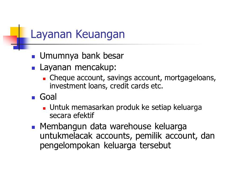 Layanan Keuangan Umumnya bank besar Layanan mencakup: Goal