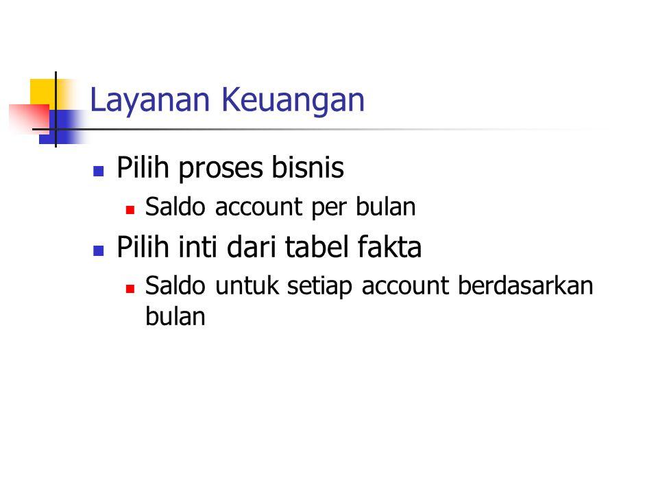 Layanan Keuangan Pilih proses bisnis Pilih inti dari tabel fakta
