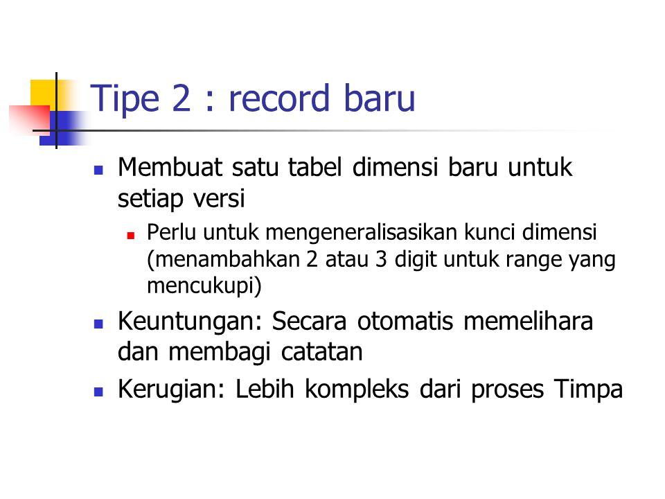 Tipe 2 : record baru Membuat satu tabel dimensi baru untuk setiap versi.