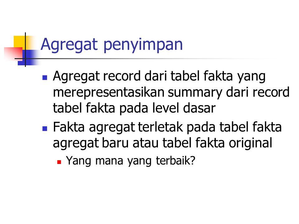 Agregat penyimpan Agregat record dari tabel fakta yang merepresentasikan summary dari record tabel fakta pada level dasar.