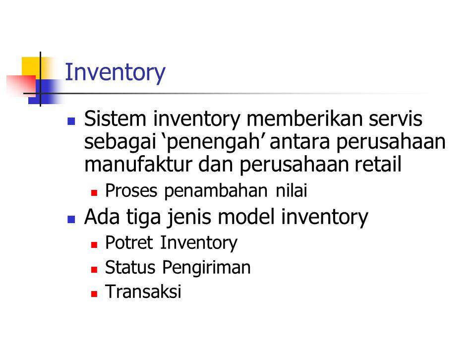 Inventory Sistem inventory memberikan servis sebagai 'penengah' antara perusahaan manufaktur dan perusahaan retail.