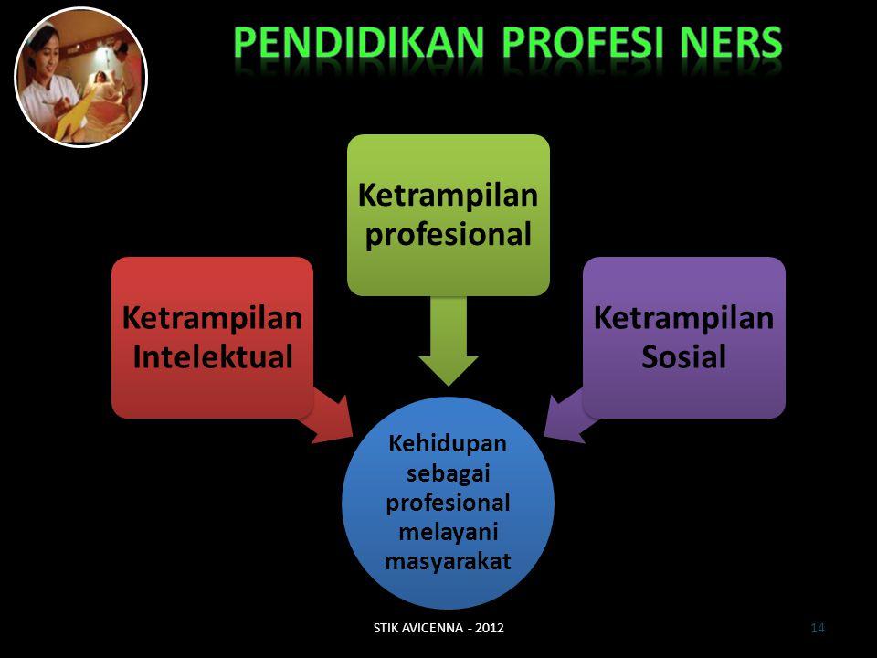 Pendidikan profesi NERS