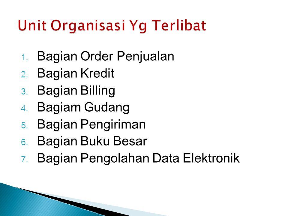 Unit Organisasi Yg Terlibat