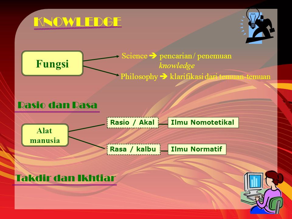 KNOWLEDGE Fungsi Rasio dan Rasa Takdir dan Ikhtiar