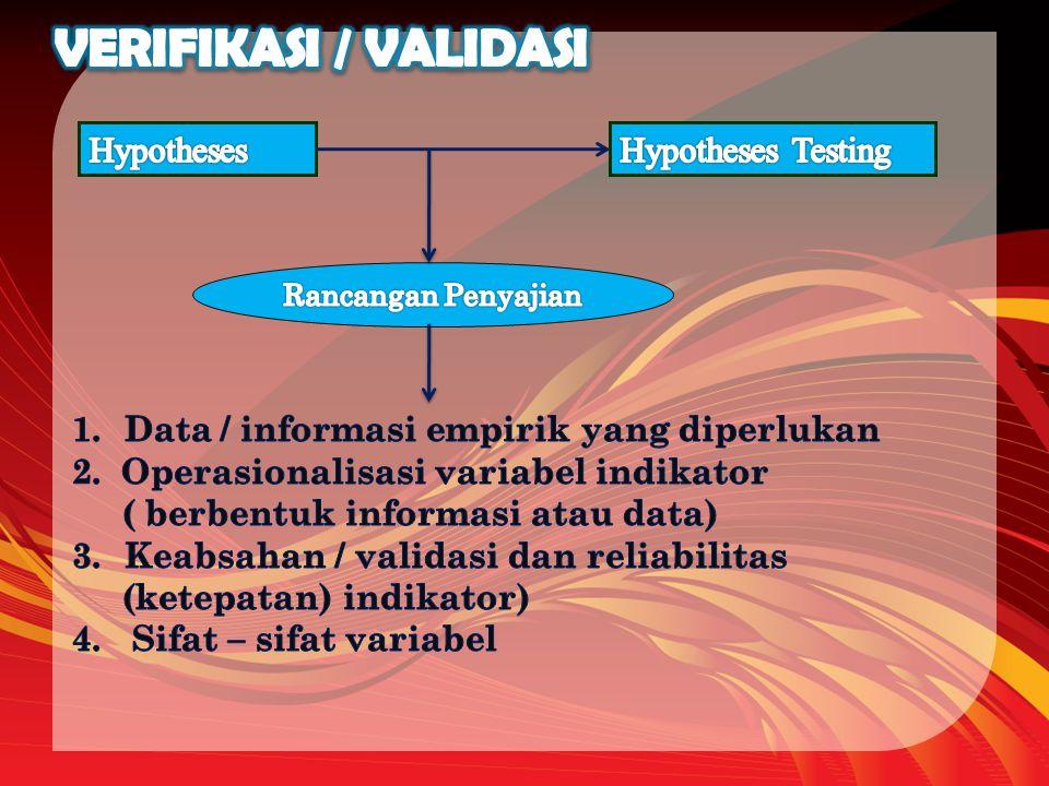 VERIFIKASI / VALIDASI Hypotheses Hypotheses Testing