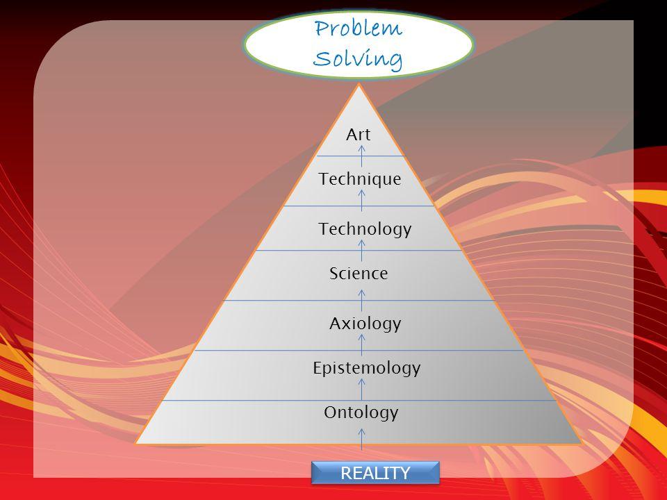Problem Solving Art Technique Technology Science Axiology Epistemology