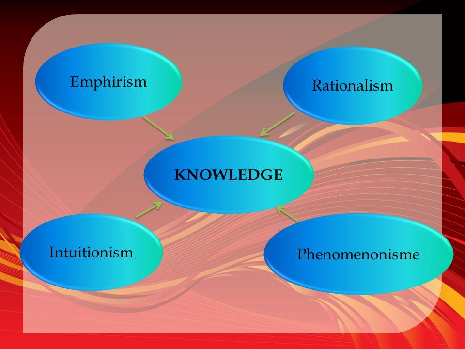 Emphirism Rationalism KNOWLEDGE Intuitionism Phenomenonisme