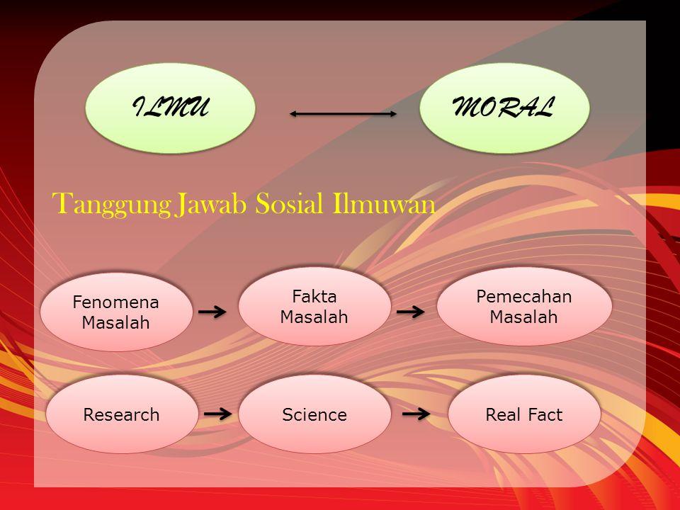 Tanggung Jawab Sosial Ilmuwan