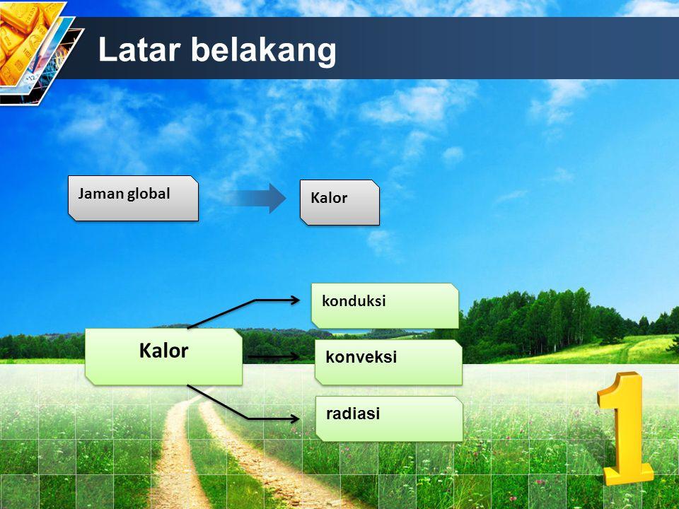 Latar belakang Jaman global Kalor konduksi Kalor konveksi radiasi
