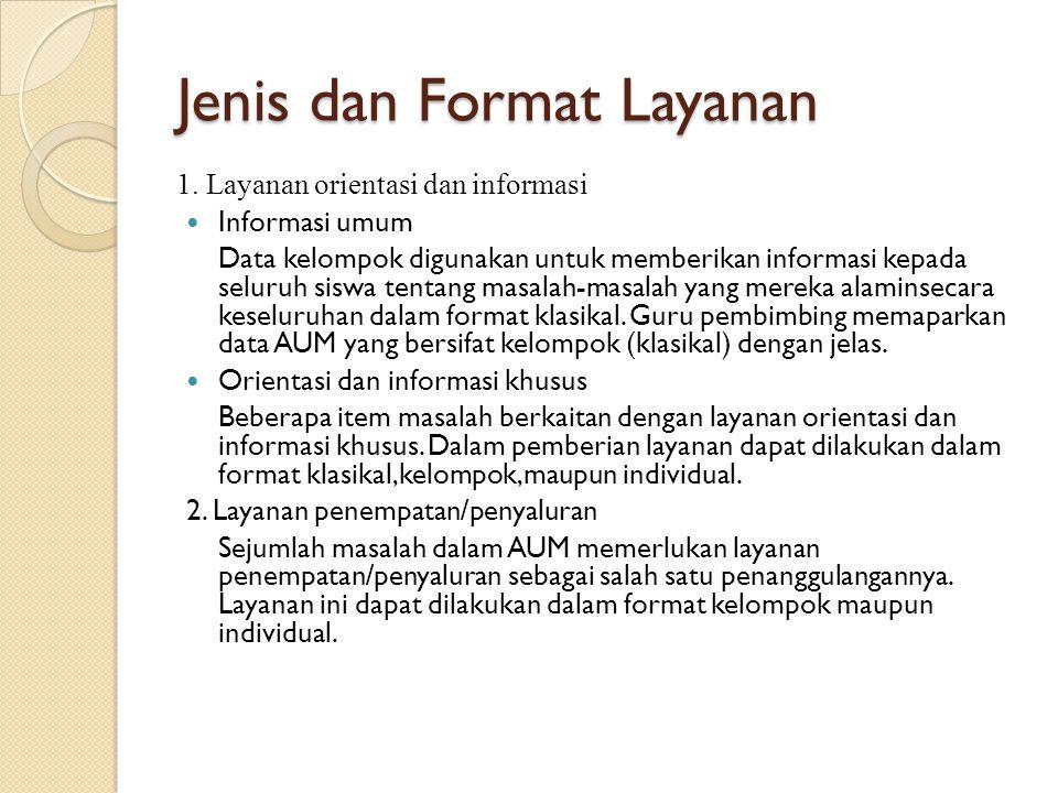 Jenis dan Format Layanan