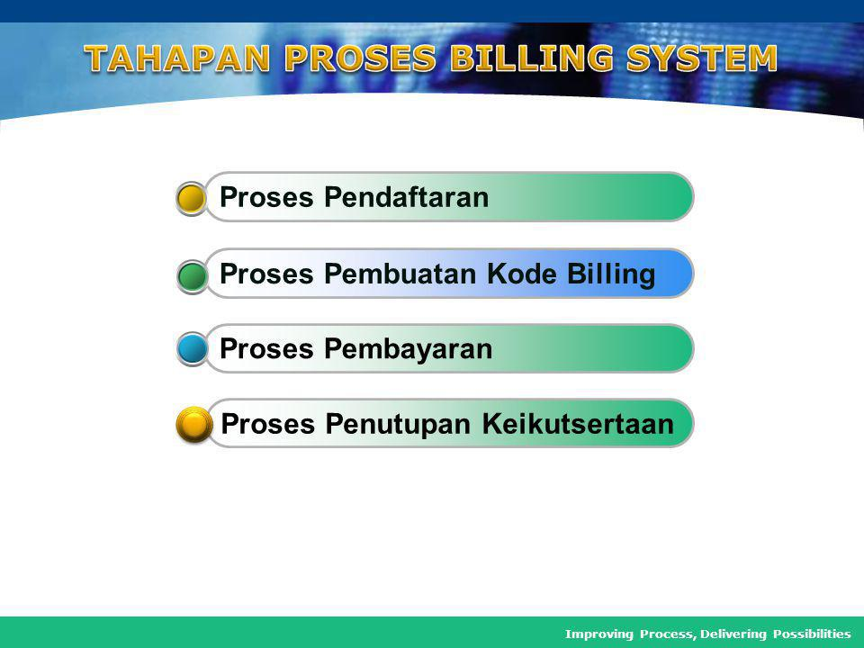 TAHAPAN PROSES BILLING SYSTEM