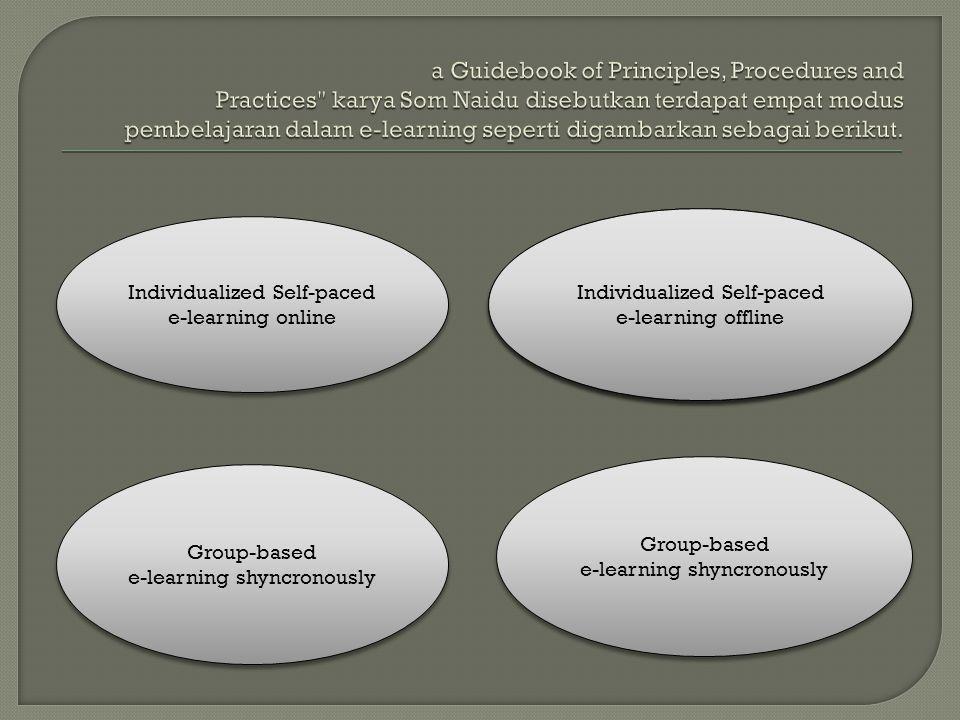 a Guidebook of Principles, Procedures and Practices karya Som Naidu disebutkan terdapat empat modus pembelajaran dalam e-learning seperti digambarkan sebagai berikut.