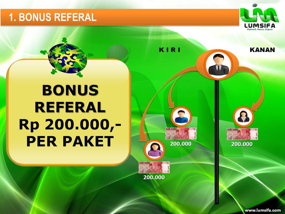 BONUS REFERAL Rp 200.000,- PER PAKET