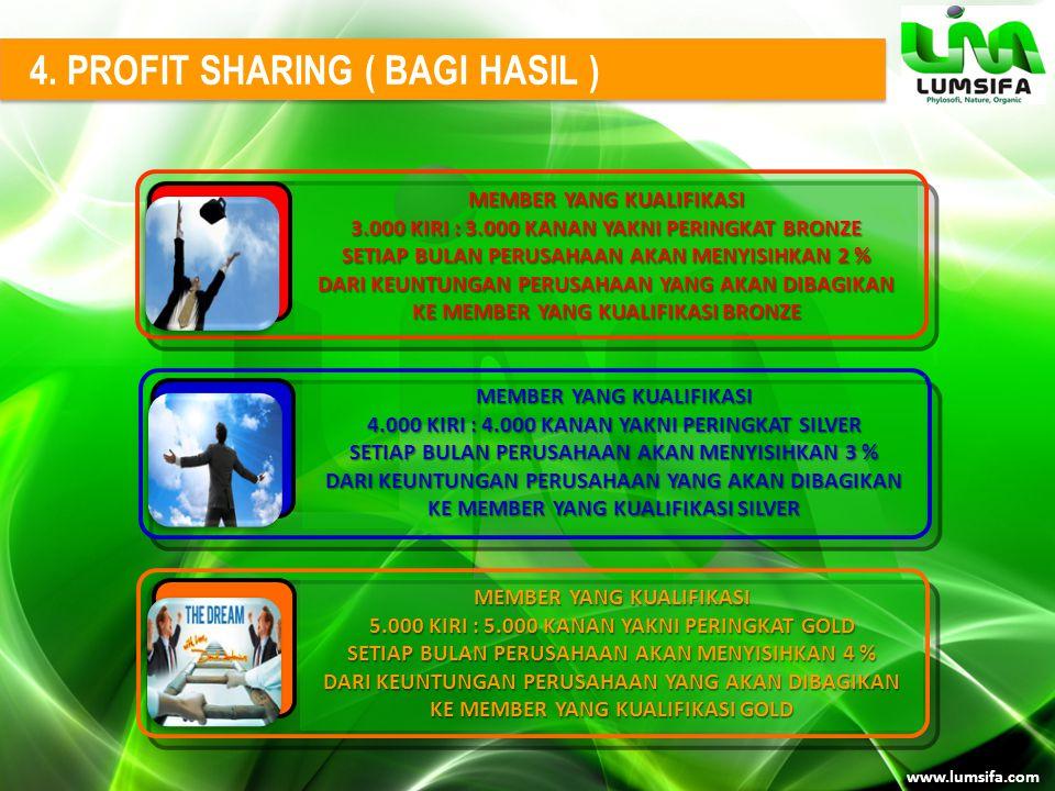 4. PROFIT SHARING ( BAGI HASIL )