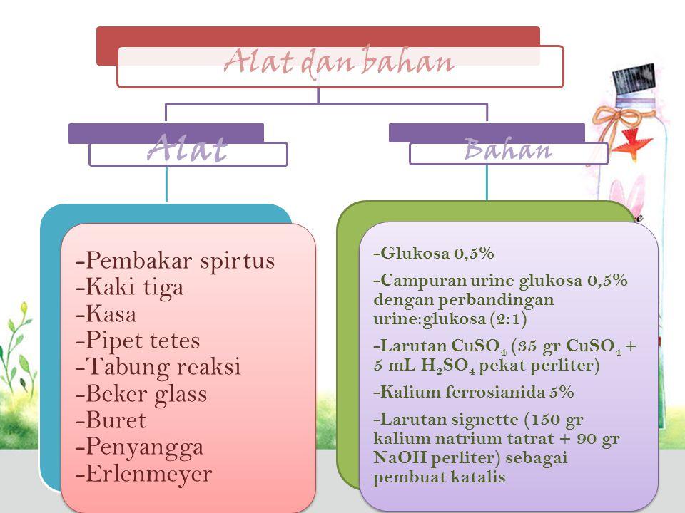 Alat Alat dan bahan Bahan