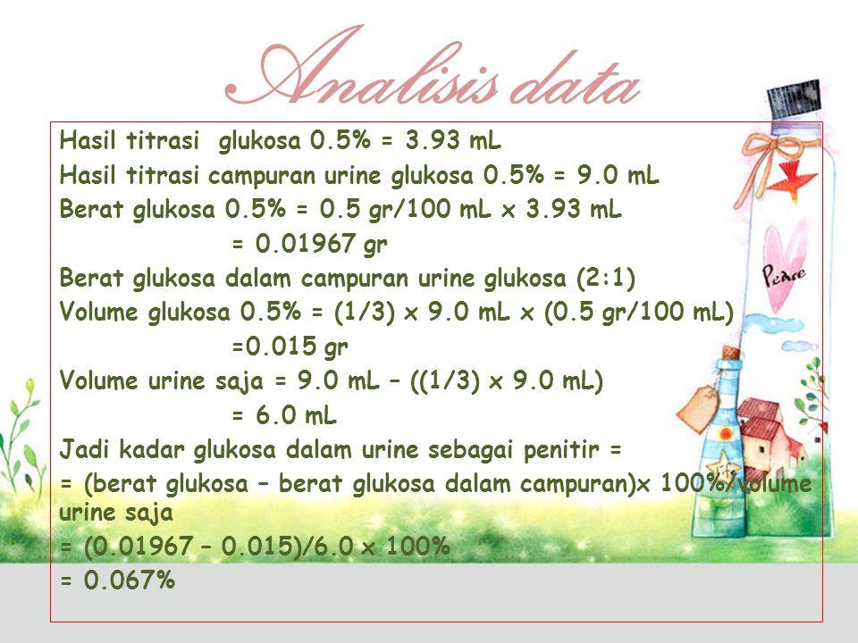 Analisis data Hasil titrasi glukosa 0.5% = 3.93 mL