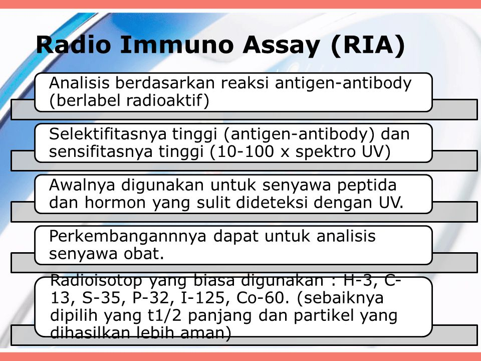 Radio Immuno Assay (RIA)